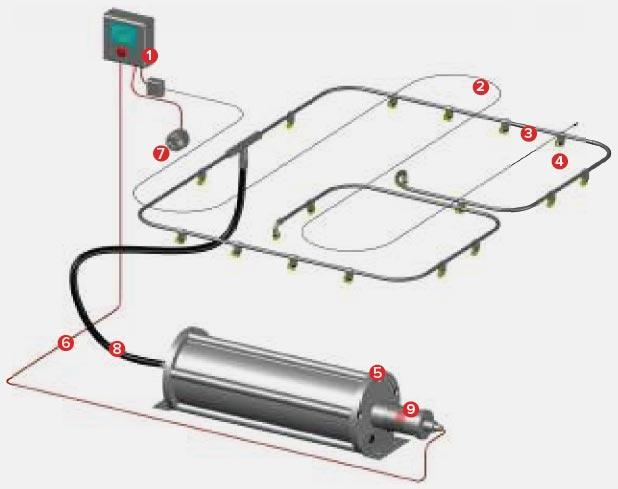 Schema sistema protezione antincendio Velex Heavy